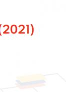download XMind 2021 v11.0.2